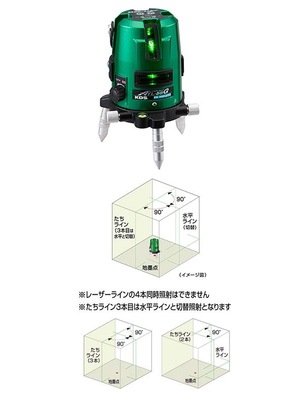 ムラテックKDS グリーンレーザー墨出器